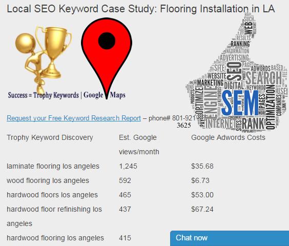 flooring installation seo keywords