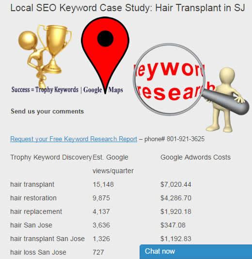 hair transplant seo keywords